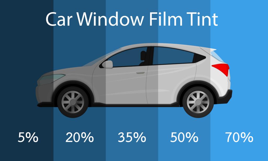 Window tint percentages