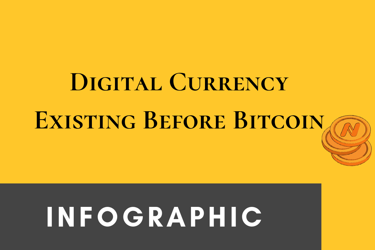 Digital currency before bitcoin (1)