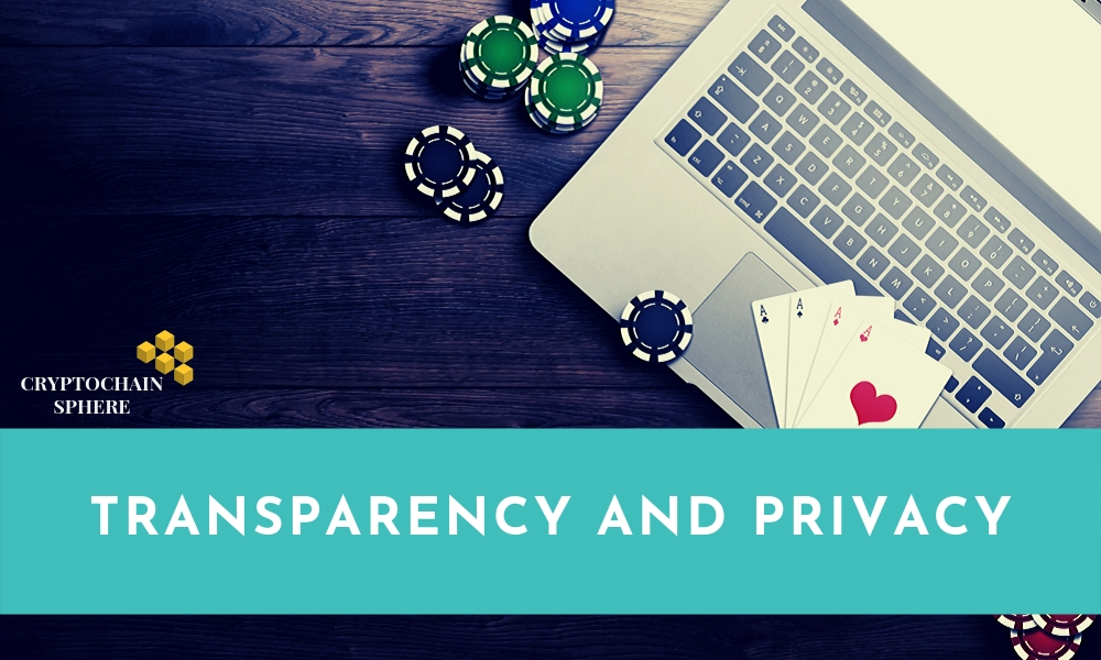 Transparency and Privacy