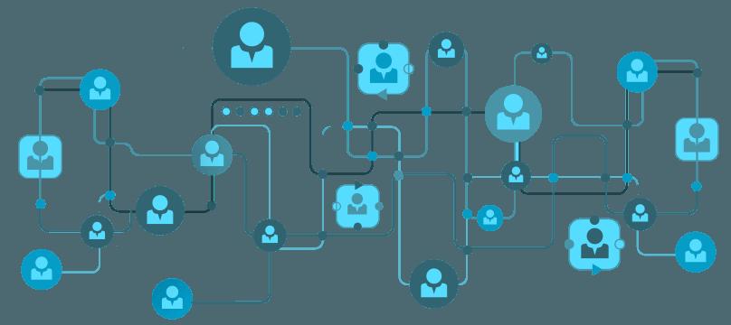 Customer Portfolio
