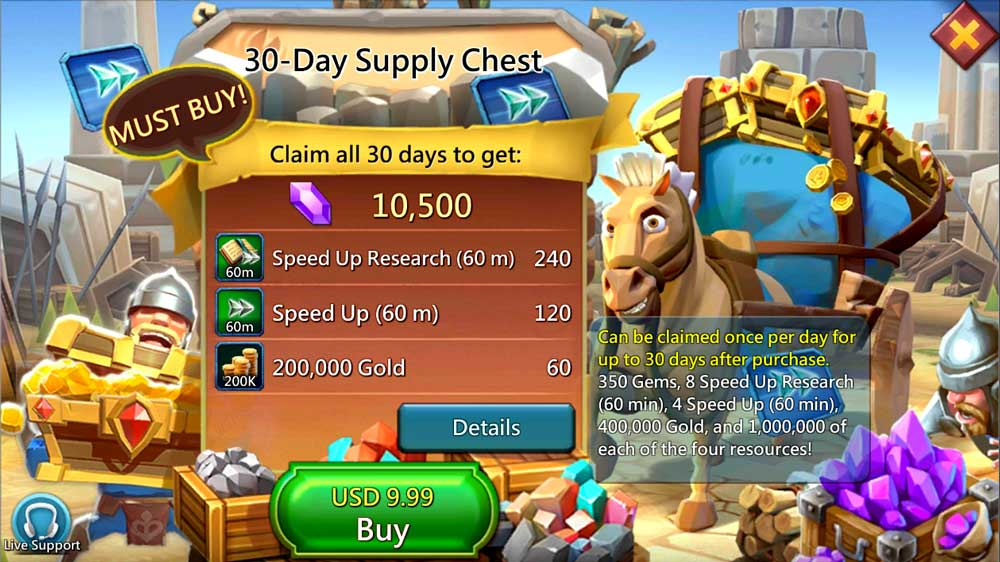 30 Day Supply Chest Package