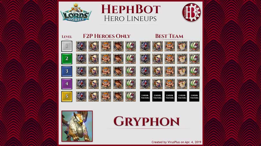 Gryphon Lords Mobile Lineup