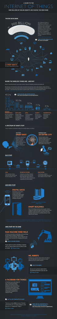 Intel Infograph - Internet of Things