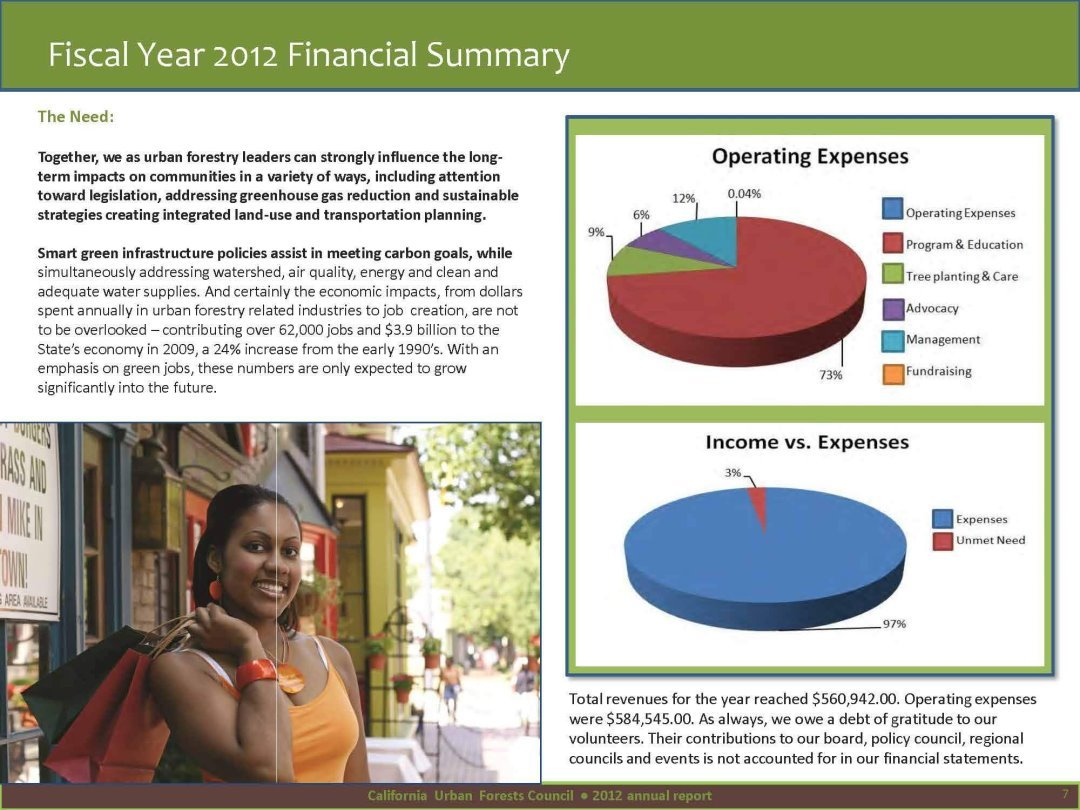 2012Annualreport_FINAL_Page_07
