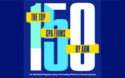 Bernath & Rosenberg Makes the List of Top 150 Firms by AUM from Accounting Today