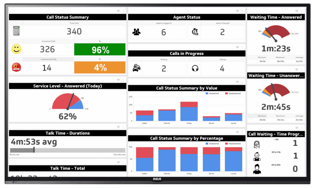 real-time-reports