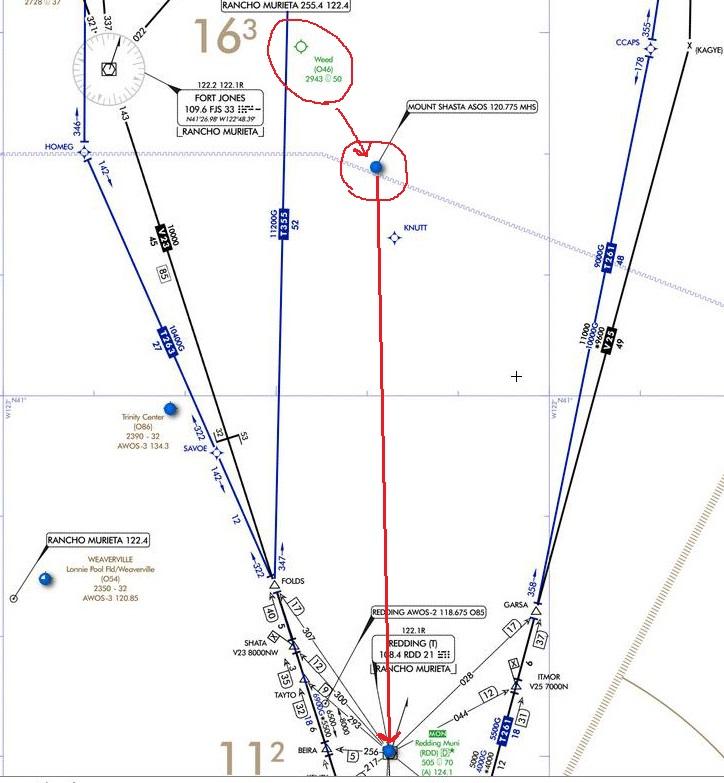 Carte en route basse altitude de Weed vers Mount Shasta vers Redding.