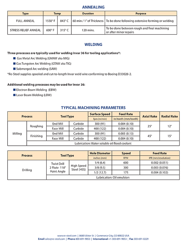 ReSteel_DataSheet_Invar36-2