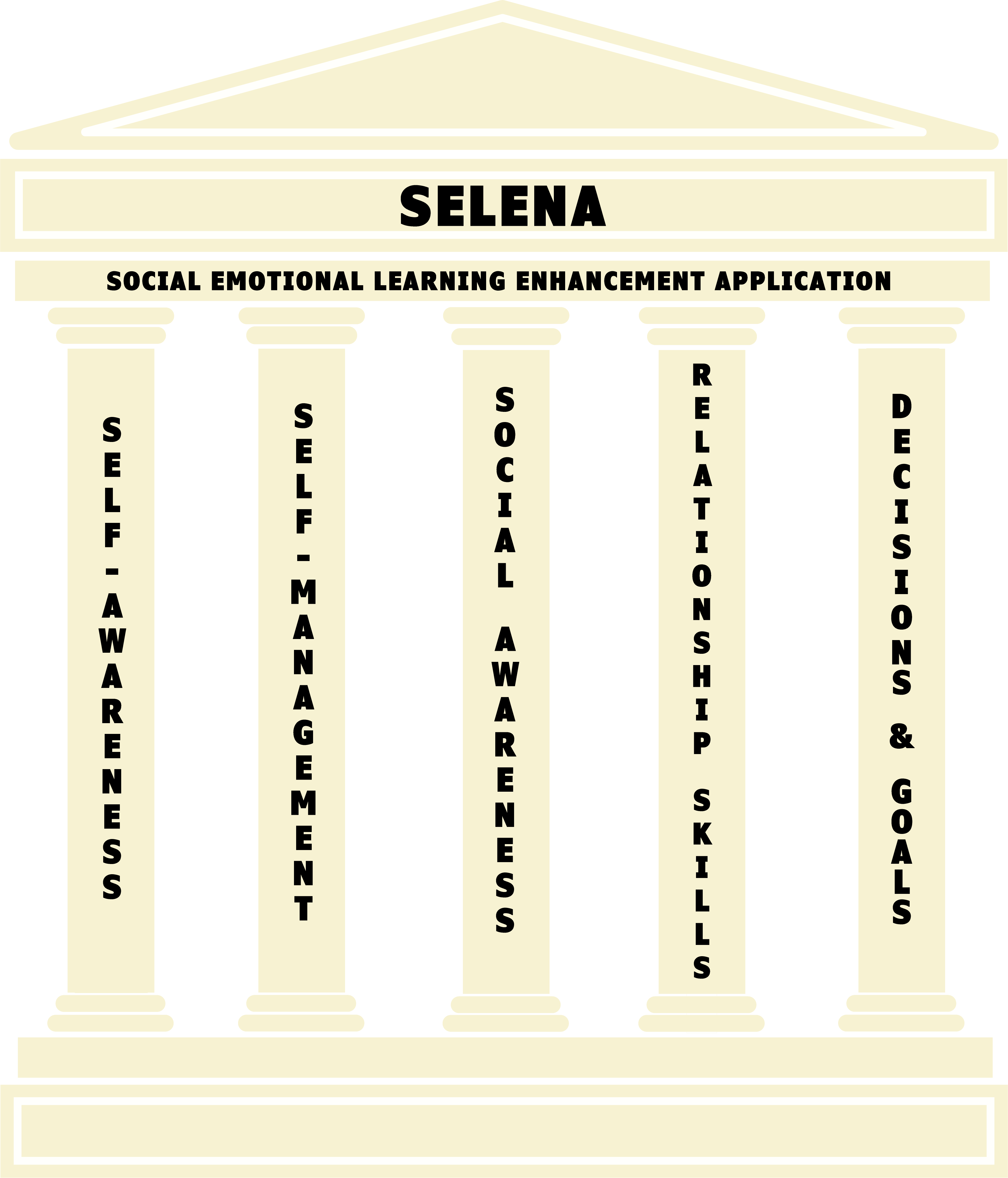 SELENA Pillars