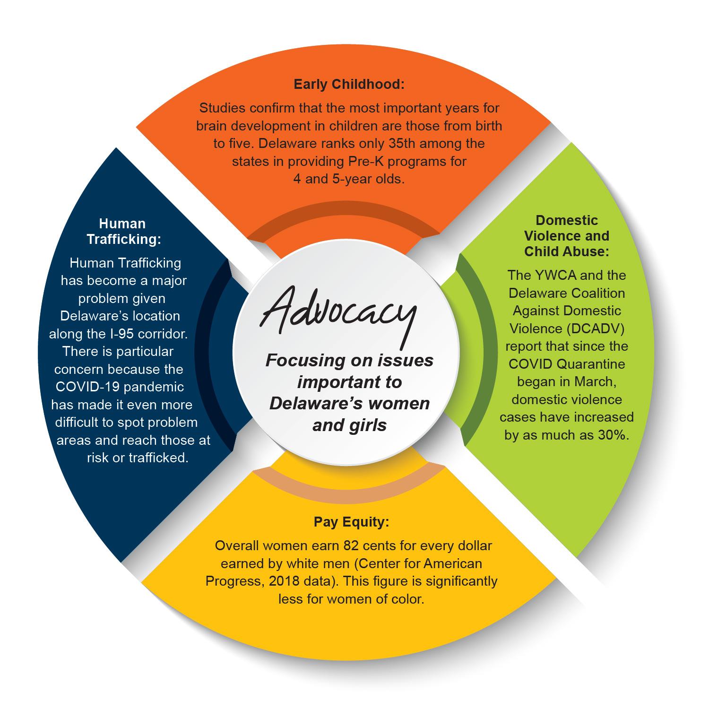 Adv Infographic 2-01