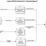Level1DFD_0.2