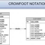 Screenshot_Answer2_CrowfootNotation
