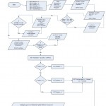 Screenshot_Lab7_FlowChart