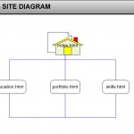 Lab 1: Site Diagram
