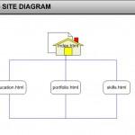 Lab 1: Site Diagram