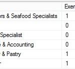 Lab2: Job_Title_table