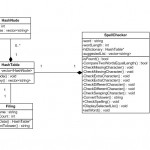 CourseProject: UML Diagram