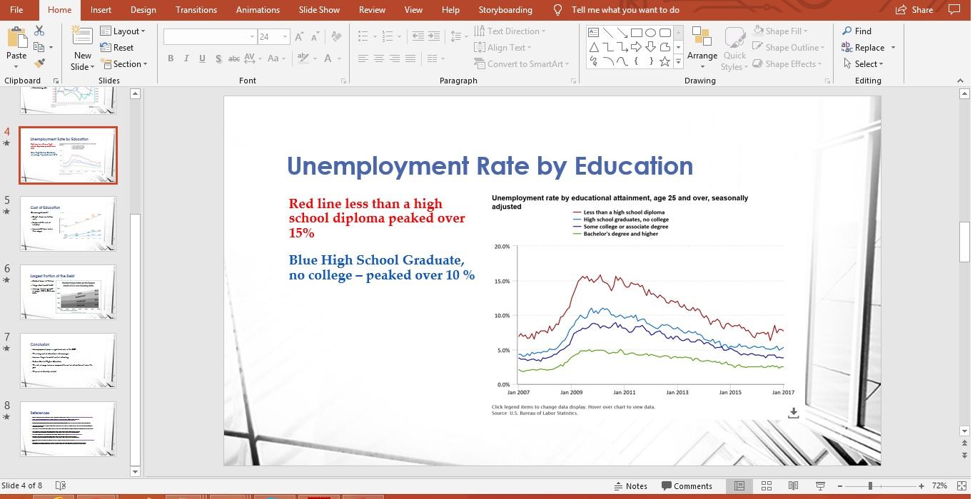 Week 6: Presentation Preview