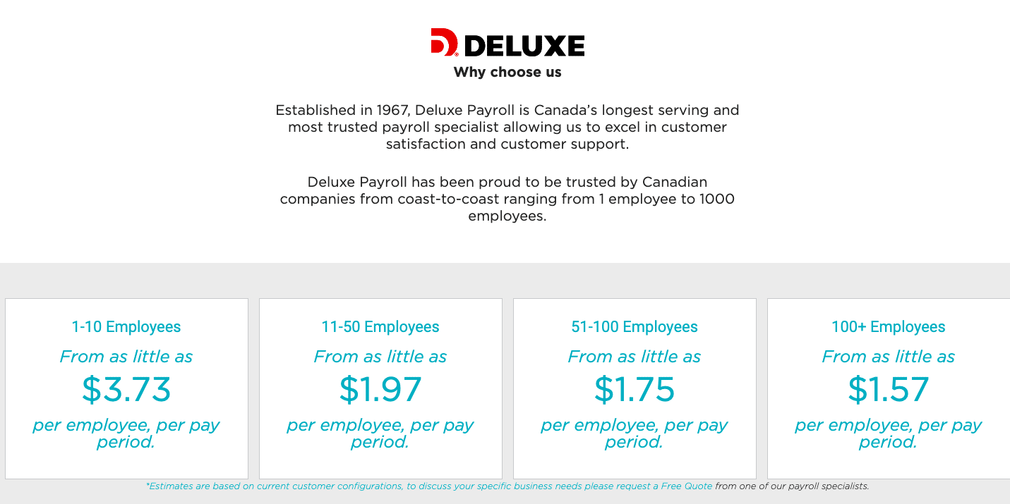 Deluxe Payroll Prices 2019