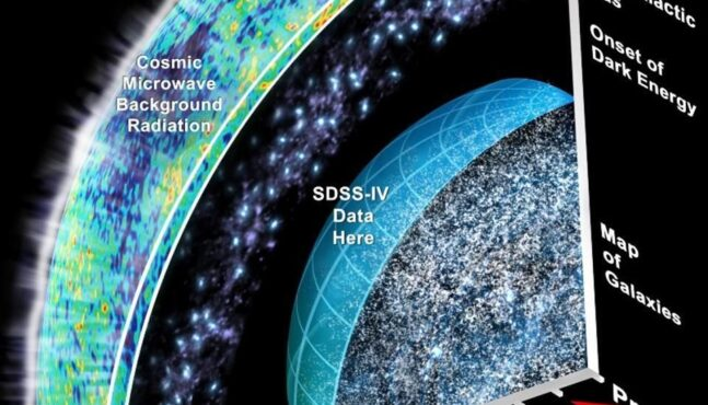 What Will It Be Like When We Reach The End Of The Universe?