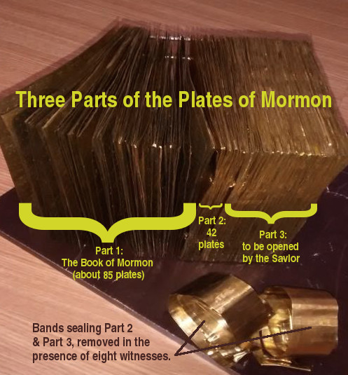 golden_plates_labeled