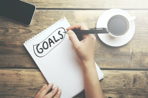 Take Action on Your Commitment: Write SMART Goals