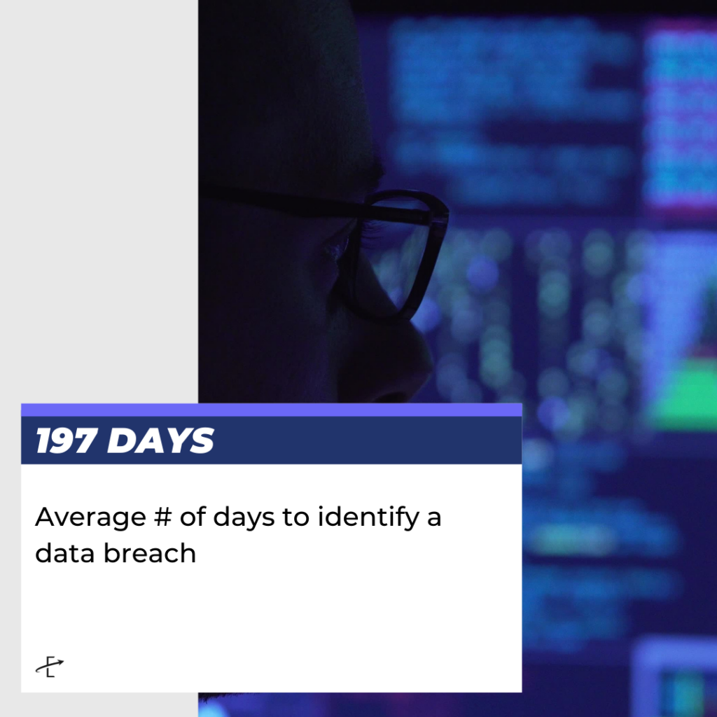 Data Privacy by the Numbers - Impact and Cost of Non-Compliance Culture