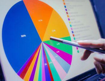 Microsoft Azure Cost Management Billing Budget