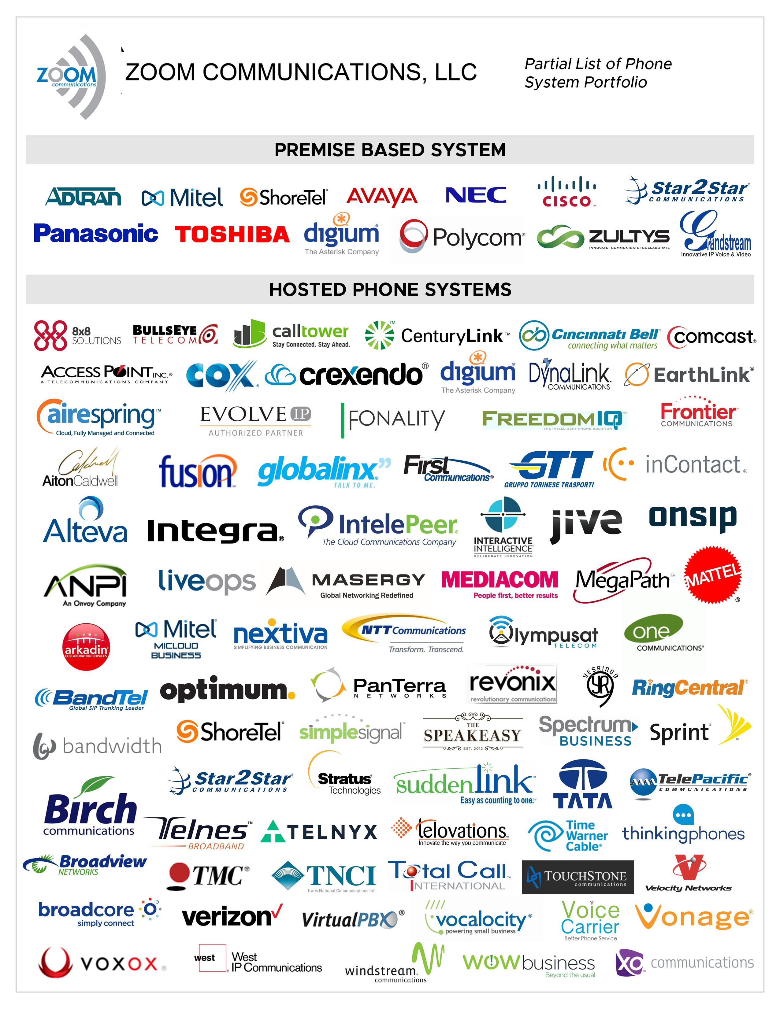 Phone System Flyer