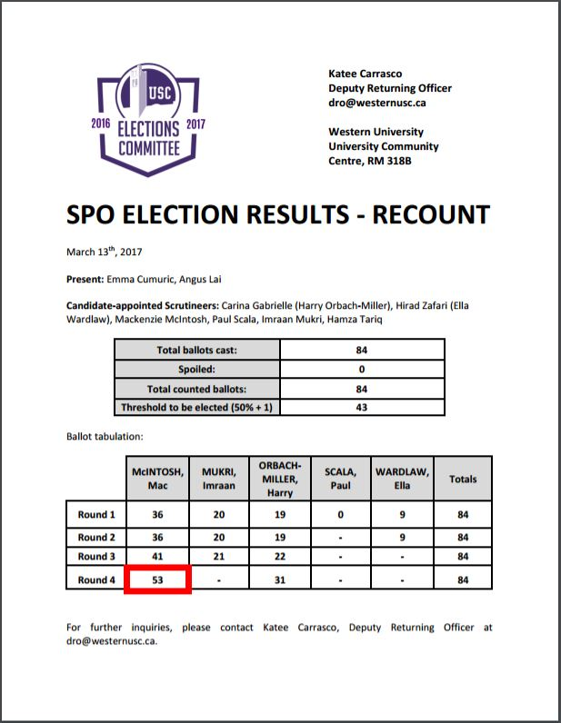 SPO Elections Results –  Recount