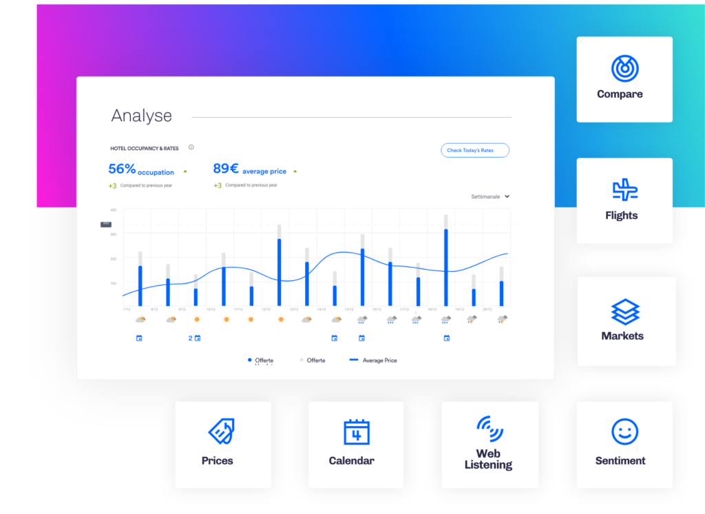 Data Appeal Studio Features Overview