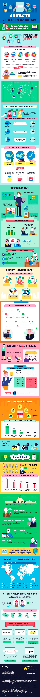entrepreneurship-infographic (1) (1)