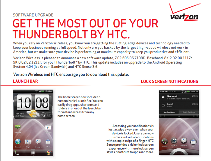 Verizon Finally Approves Ice Cream Sandwich for the HTC Thunderbolt, but does anyone Really Care?