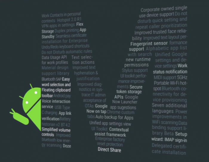 Android M in Pictures