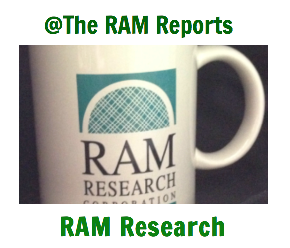 PYRPTS Affiliate Network - RAM Research