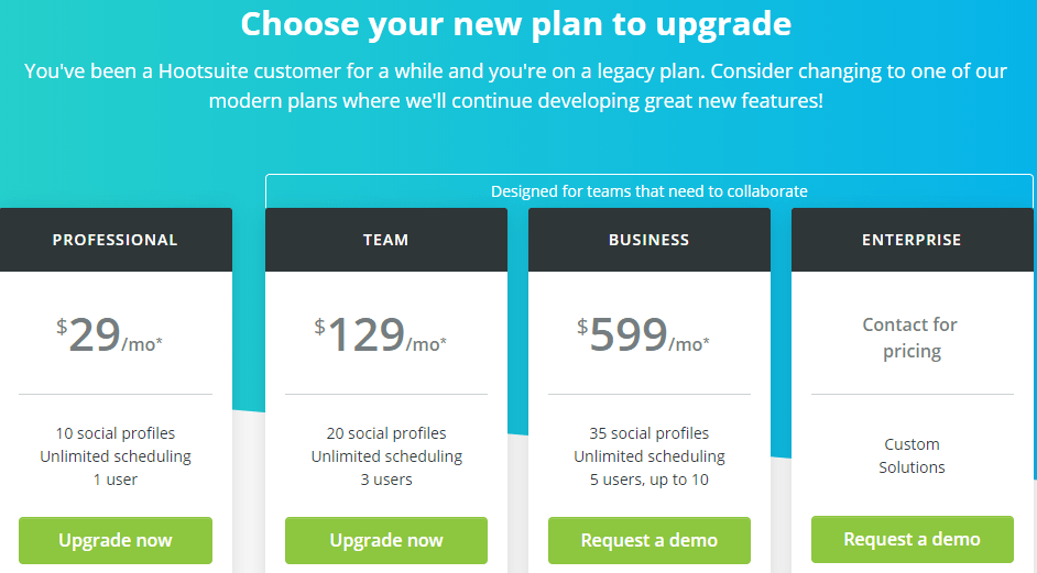 Hootsuite package pricing