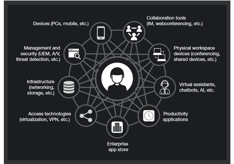 GC Global Net
