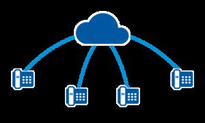 Téléphonie VoIP entreprise