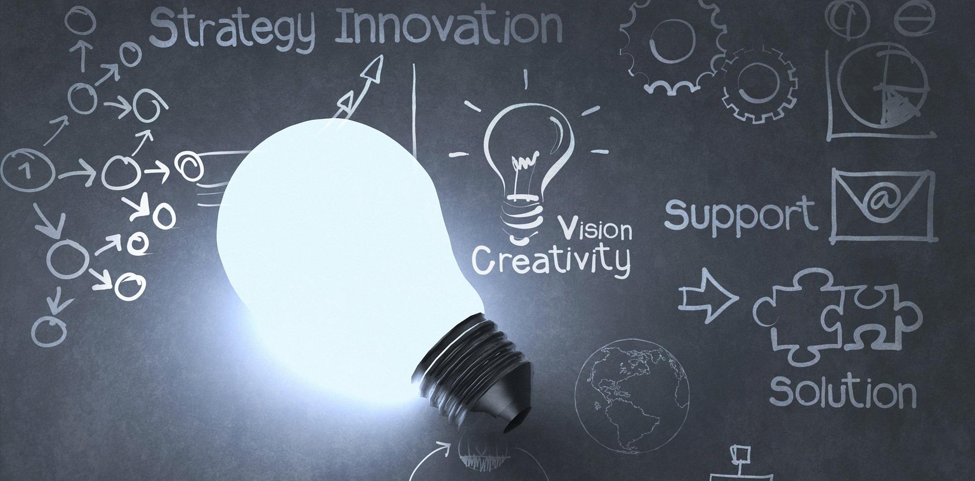 R&D innovation créativité stratégie démarche