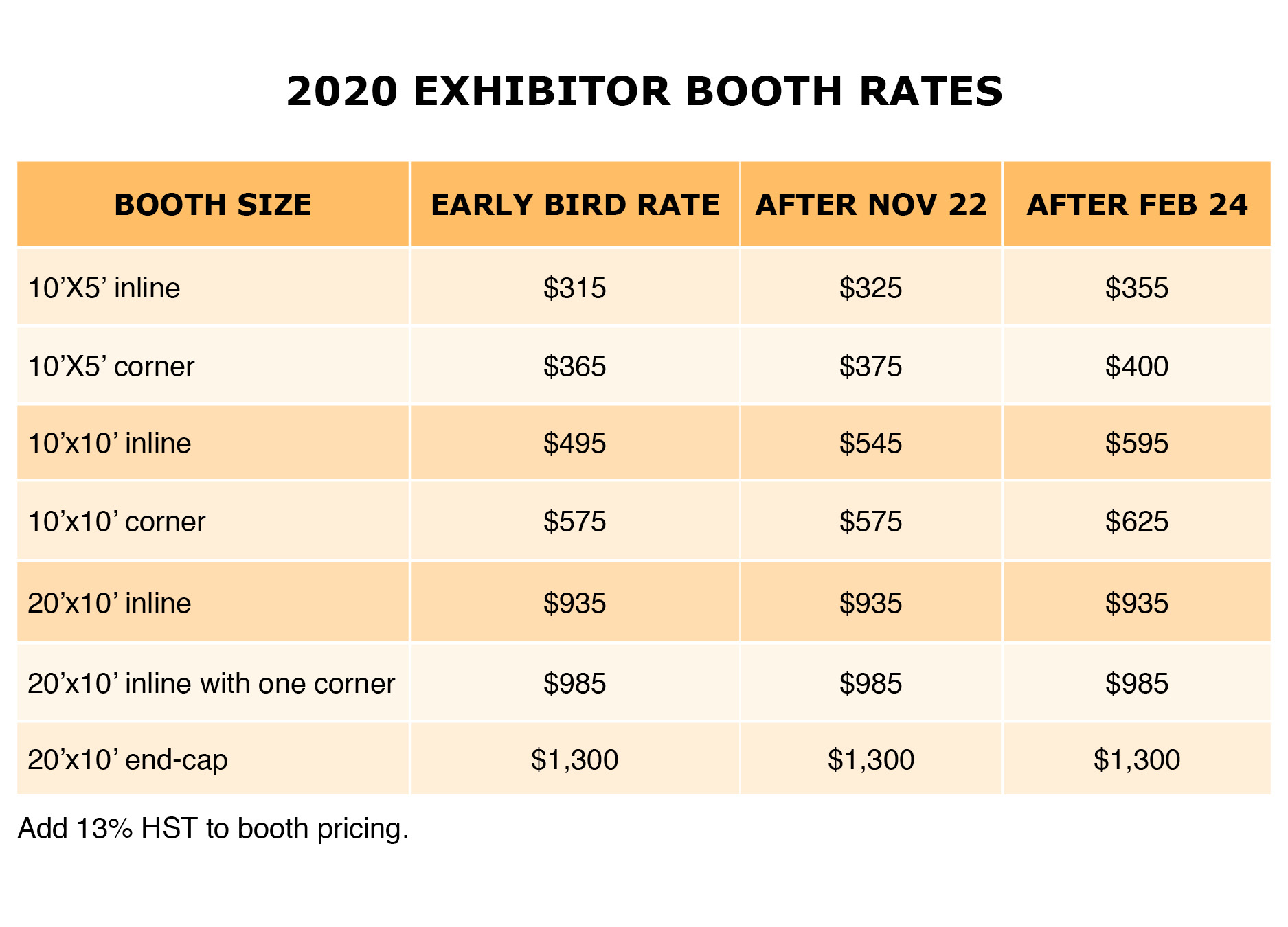 Booth Rates