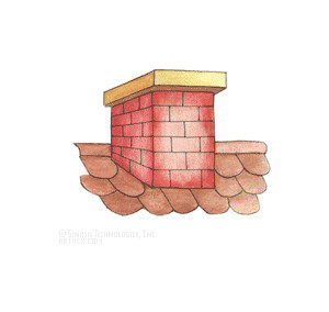 Chimney Care
