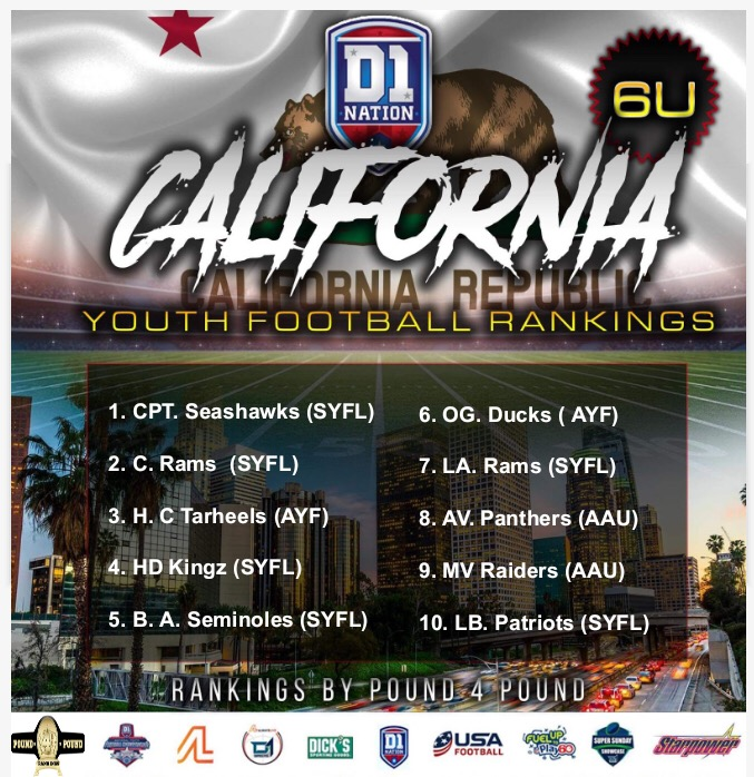 2019 California Youth Football Rankings 6U – Pre-Season