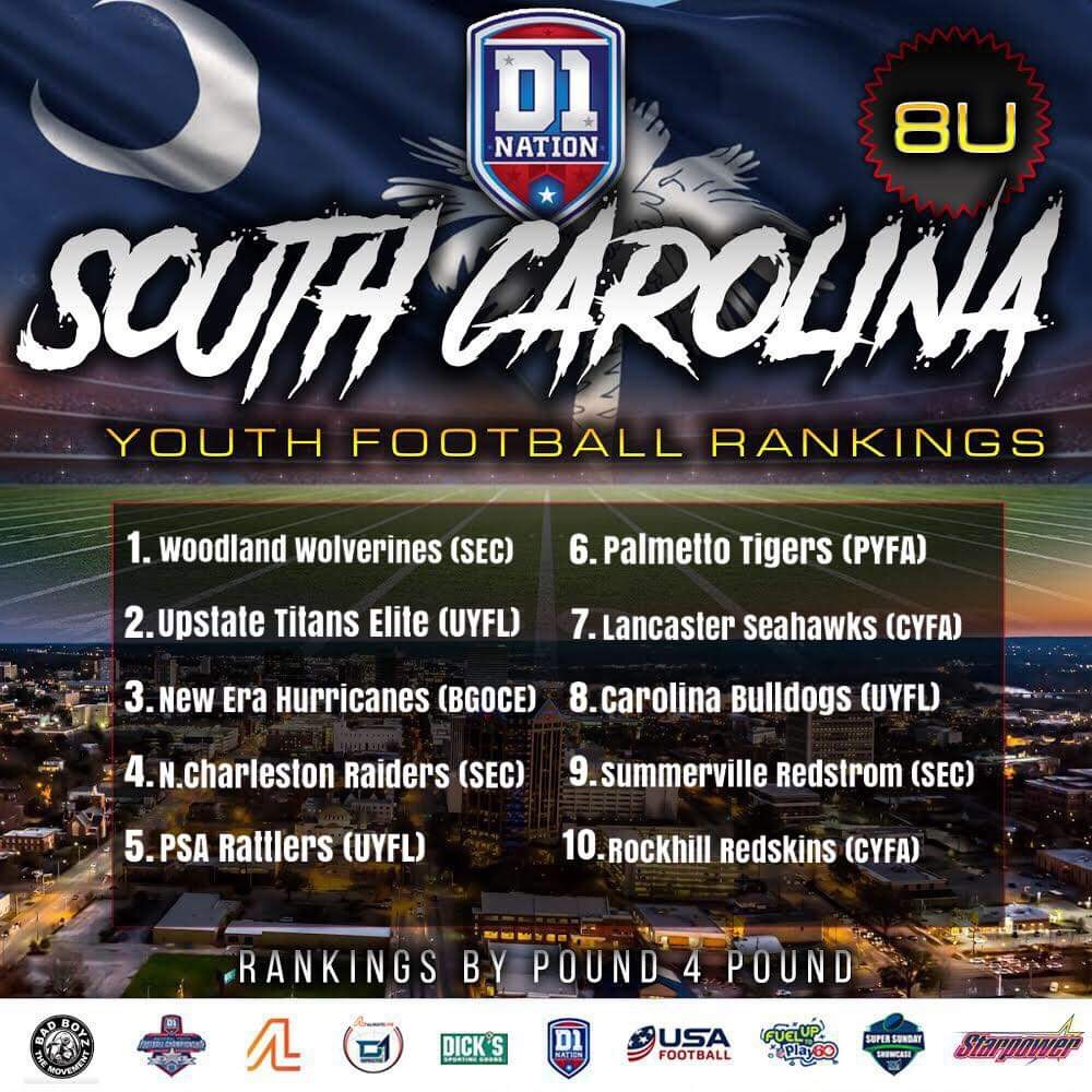 2019 South Carolina Youth Football Rankings 8U – Pre-Season