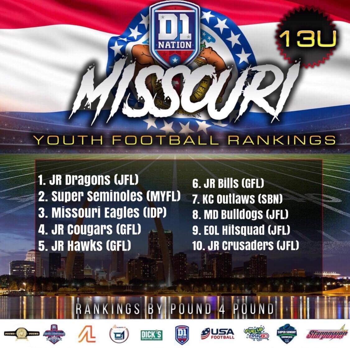 2019 Missouri Youth Football Rankings 13U – Pre-Season