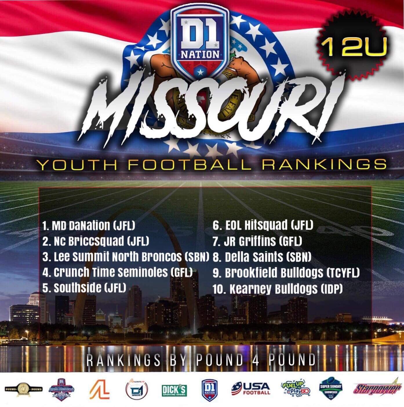 2019 Missouri Youth Football Rankings 12U – Pre-Season
