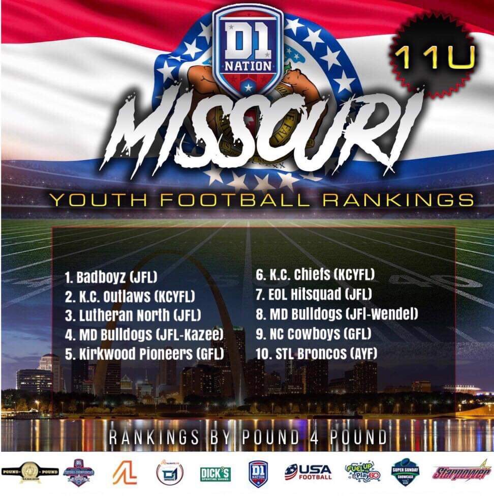 2019 Missouri Youth Football Rankings 11U – Pre-Season