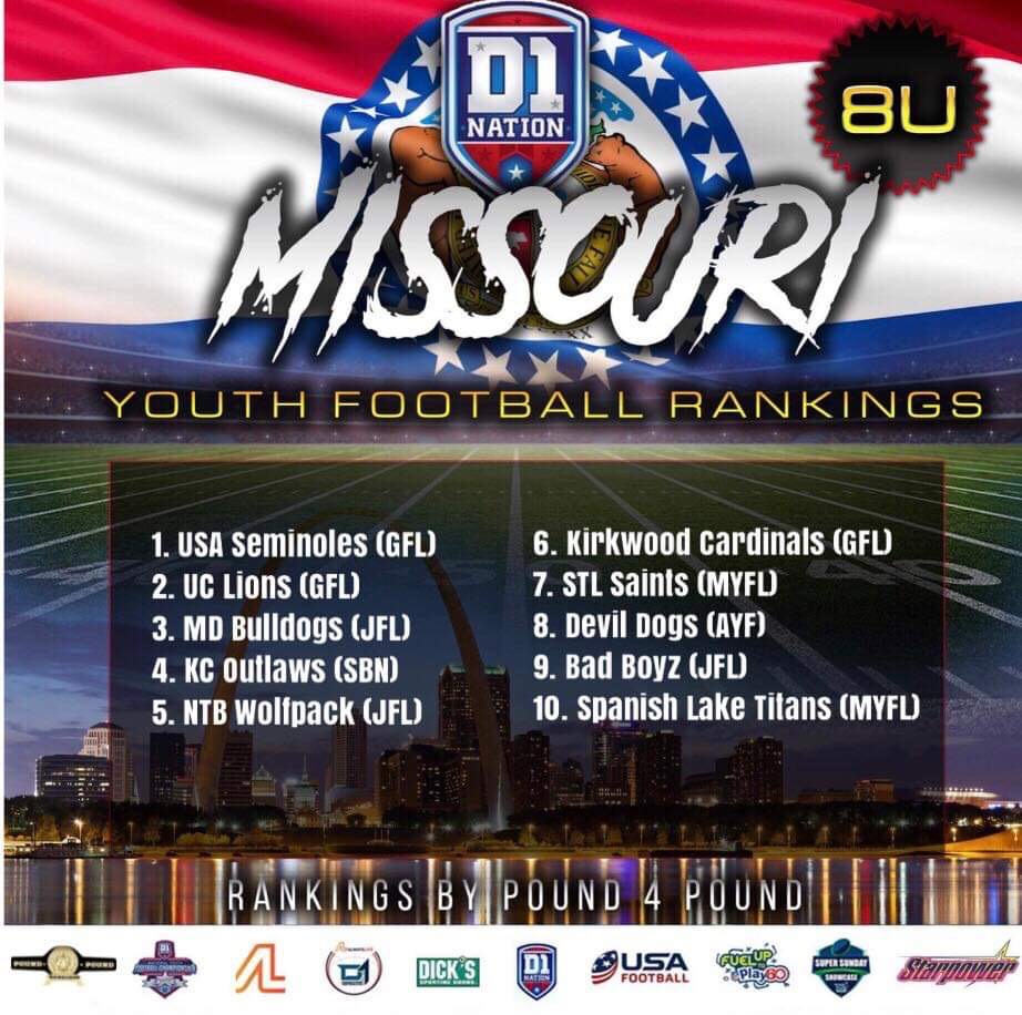 2019 Missouri Youth Football Rankings 8U – Pre-Season