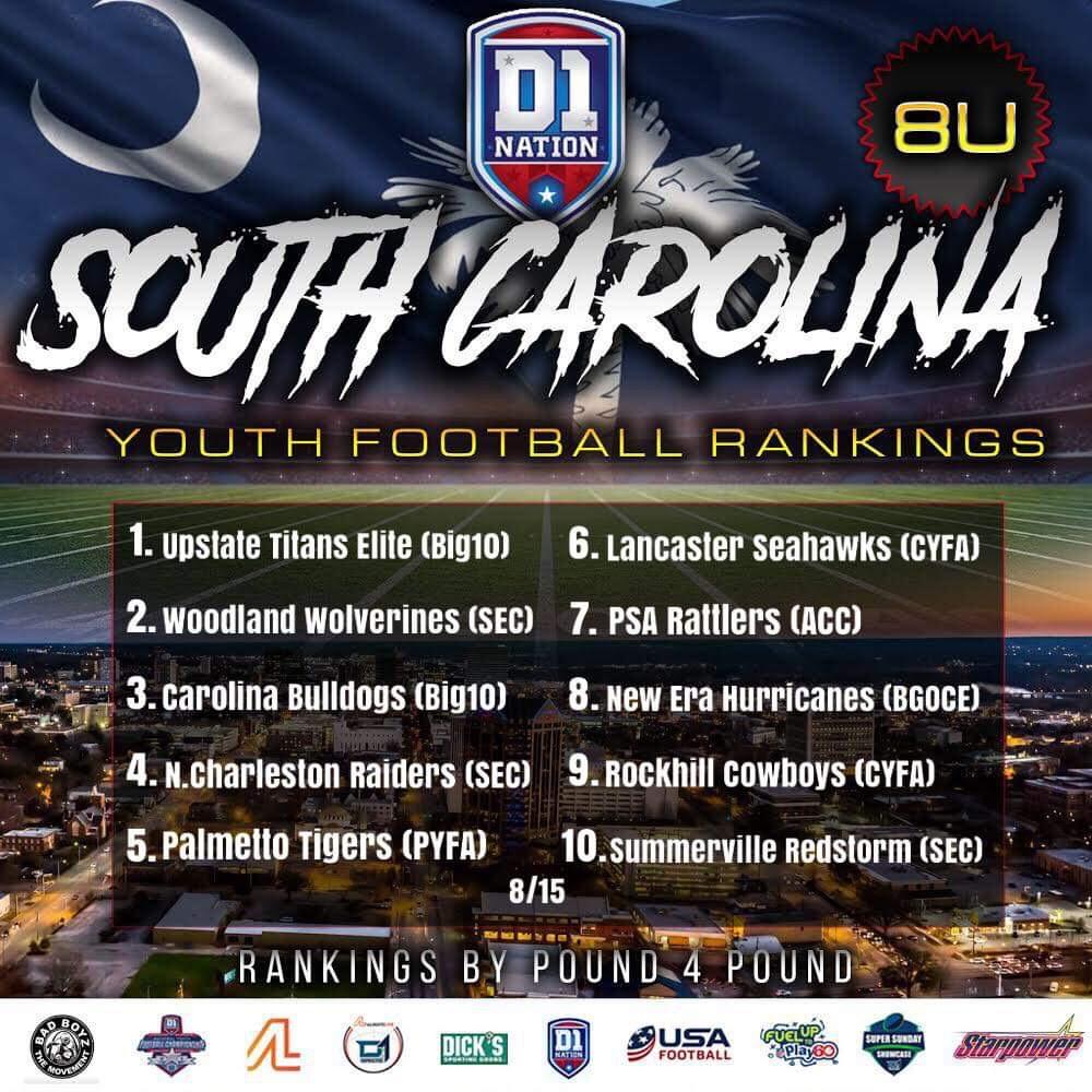Update 8/15/2019: South Carolina Youth Football Rankings – 8U