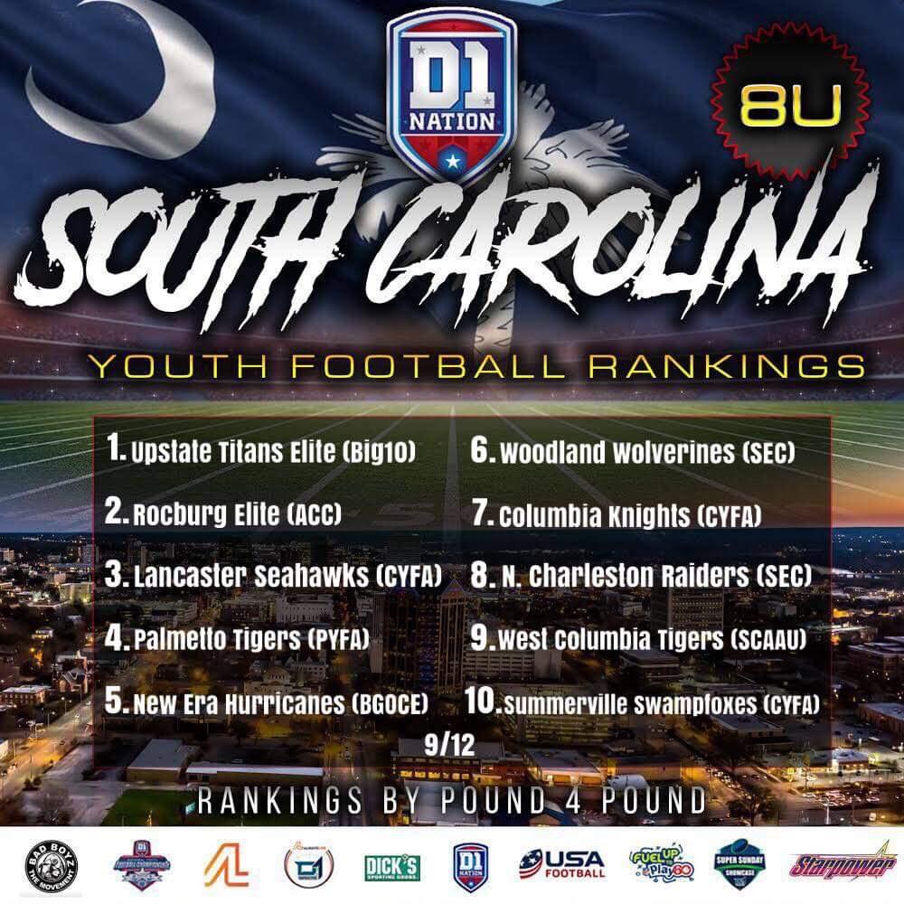 Update 09/12/2019: South Carolina Youth Football Rankings – 8U