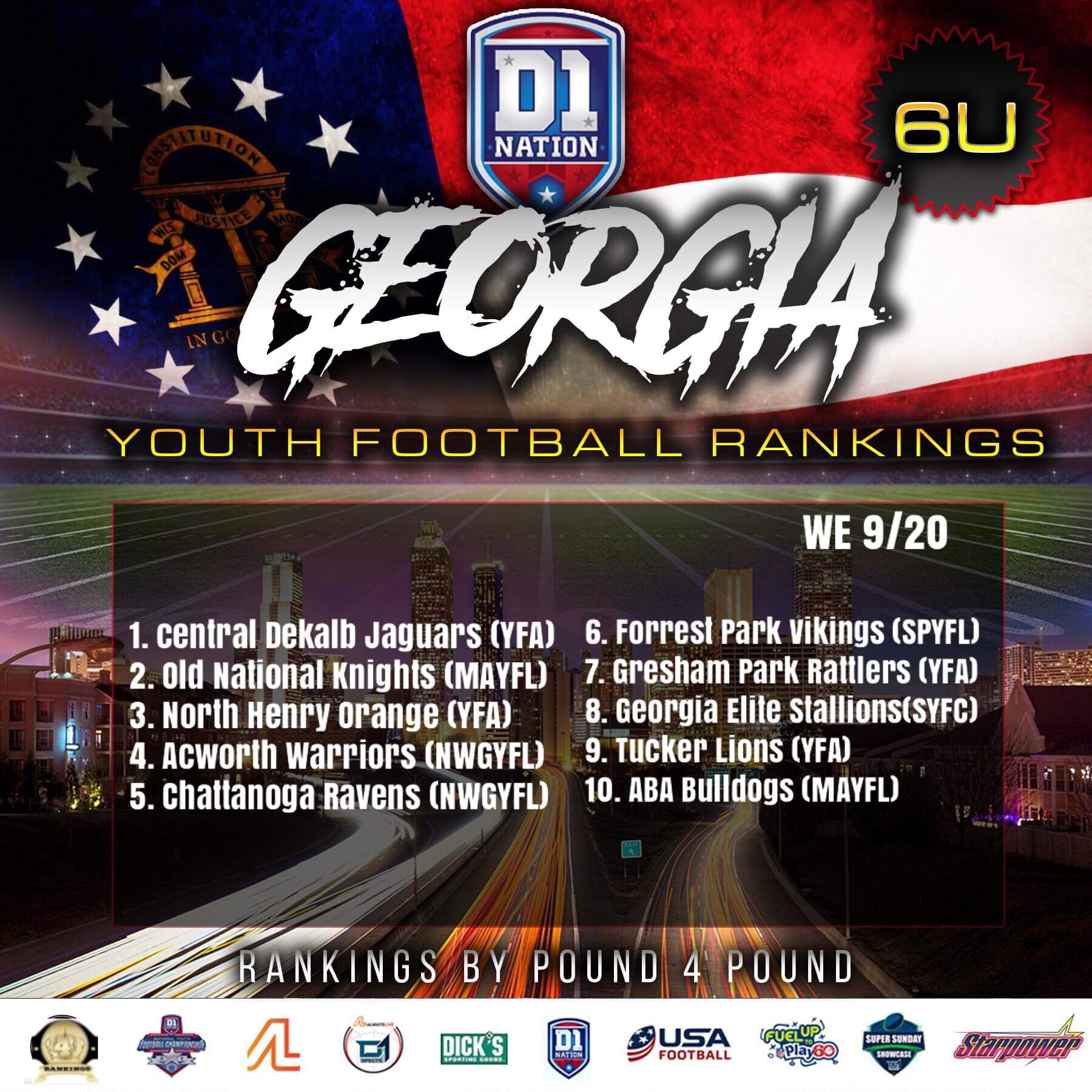 Update 09/26/2019: Georgia Youth Football Rankings – 6U